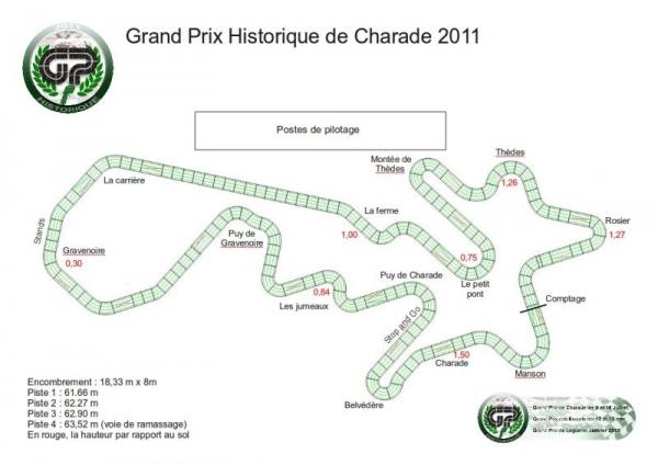 Circuit de Charade historique