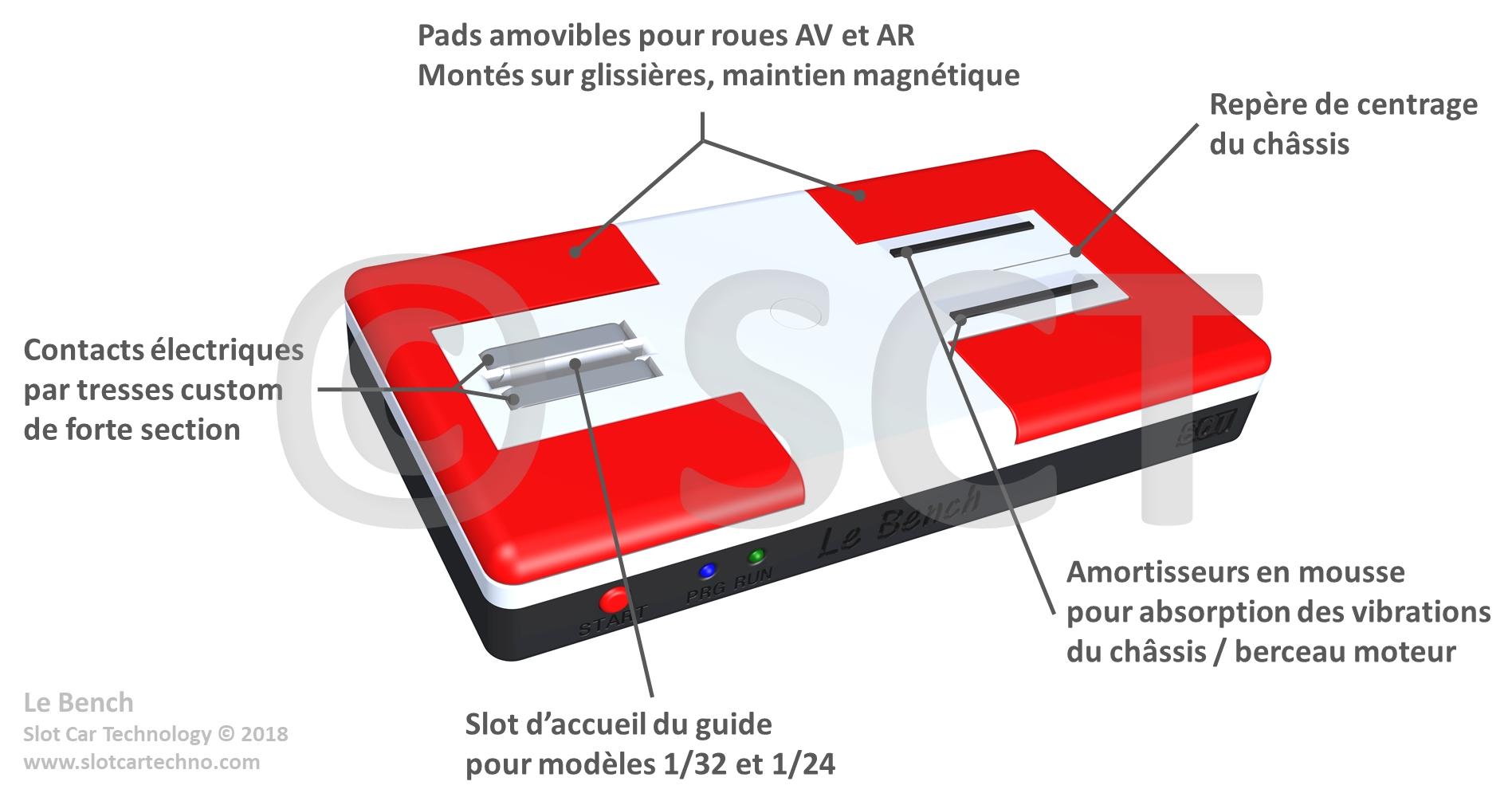 Slot Car Technology: Le Bench un outil portable indispensable pour régler une slot car