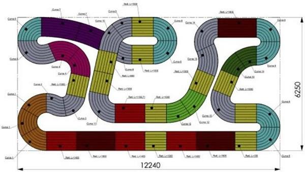 Le plan de la piste MB SLOT