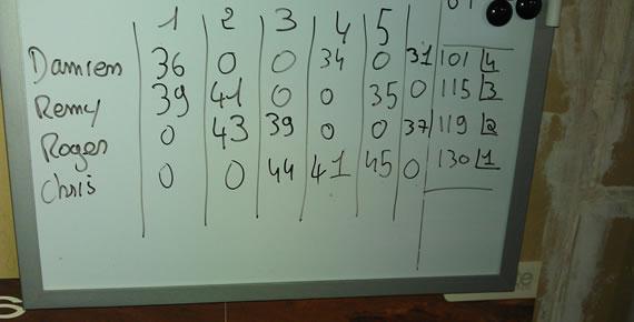 Résultat Course 1