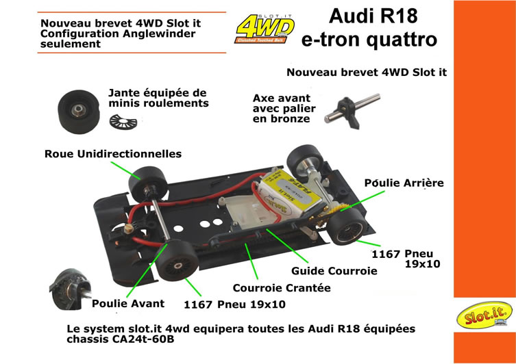 4WD-Slot-it