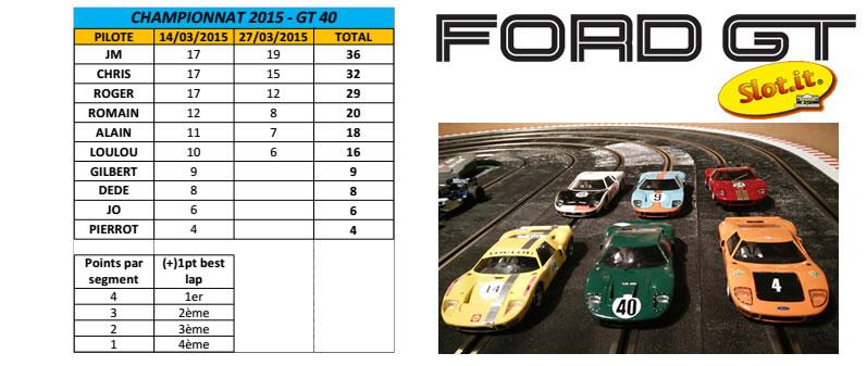 Résultat temporaire championnat Ford GT40 Slot it