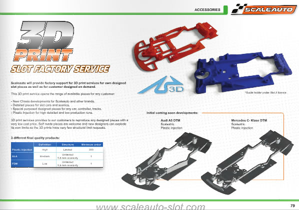 3D printing Scaleauto