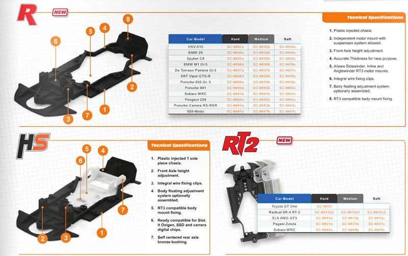 Scaleauto chassis R - HS et RT2