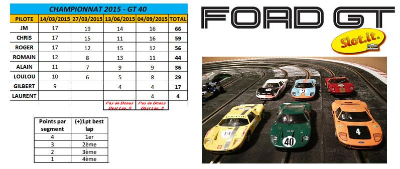 Classement Général GT40