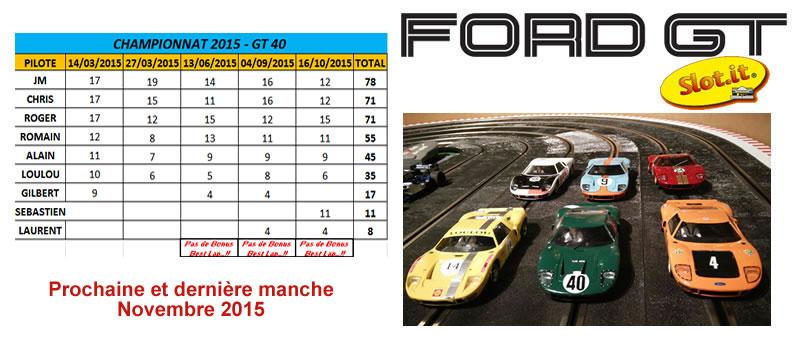 Championnat GT40 Slot it LetratSlot