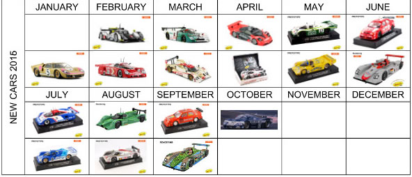 Slot.it: le planning des sorties slot racing pour 2016