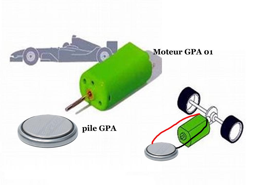 Ensemble pile moteur GPA 2016
