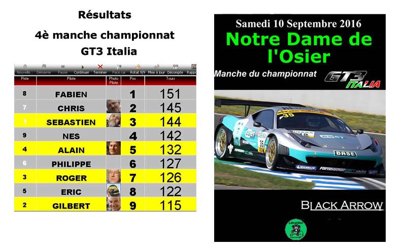 Championnat GT3 Italia Black Arrow 4è manche