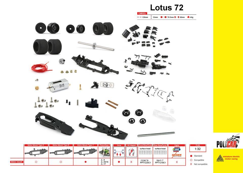 Kit complet lotus 72 Policar à monter