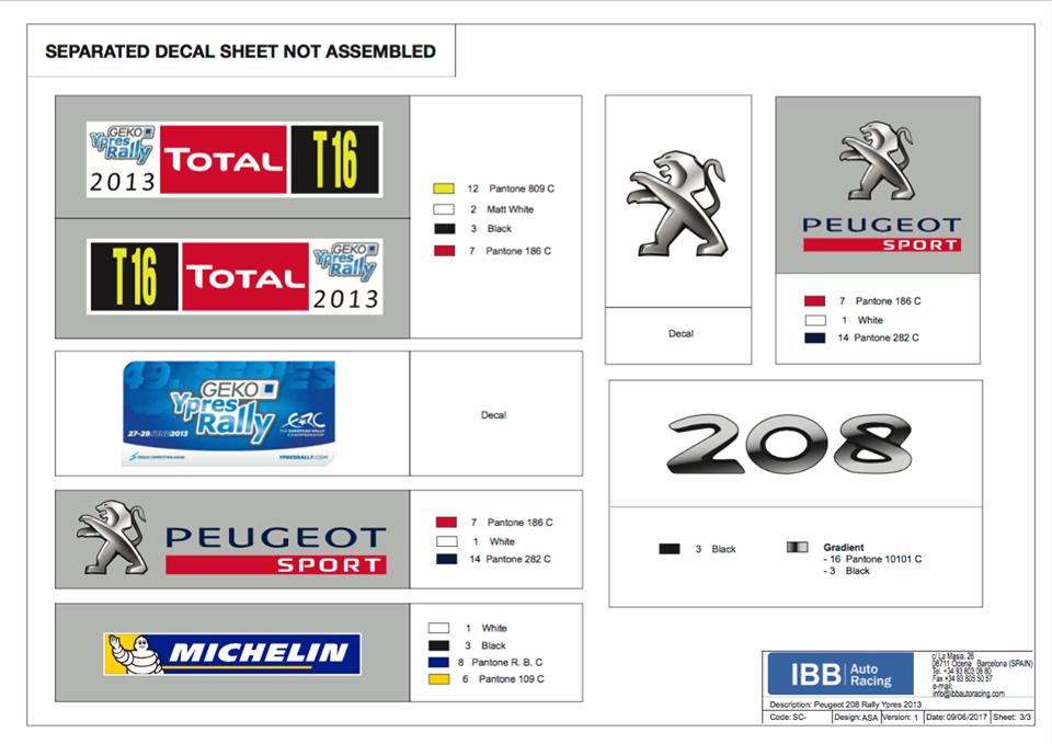 Scaleauto: la Peugeot 208T16 pour le slot est en approche