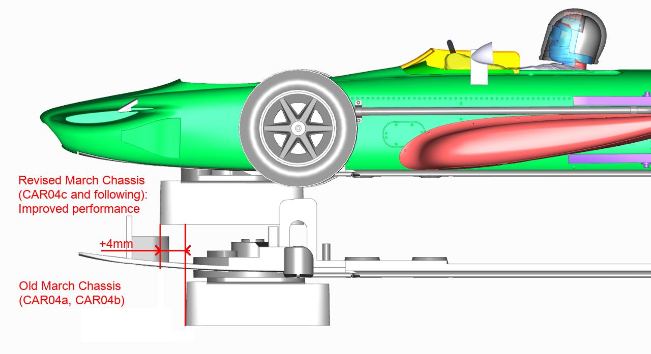 Policar: Des nouveaux chassis pour les March 701