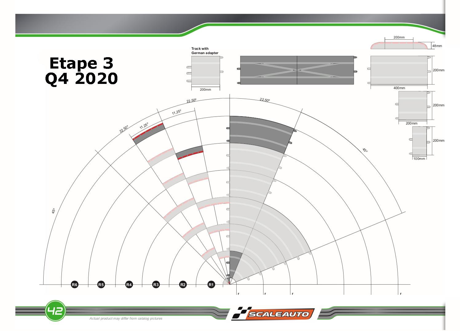 Scaleauto Pro-Track- ete2020
