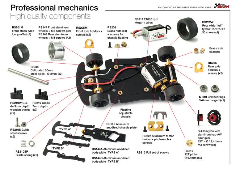 Liste des pièces BRM - Ferrari F333SP