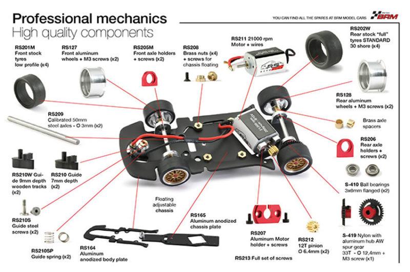 chassis Porsche 911 GT1 Revoslot