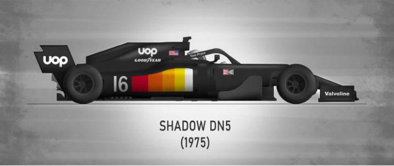 Shadow DN5 1975 - Jean-Pierre Jarier