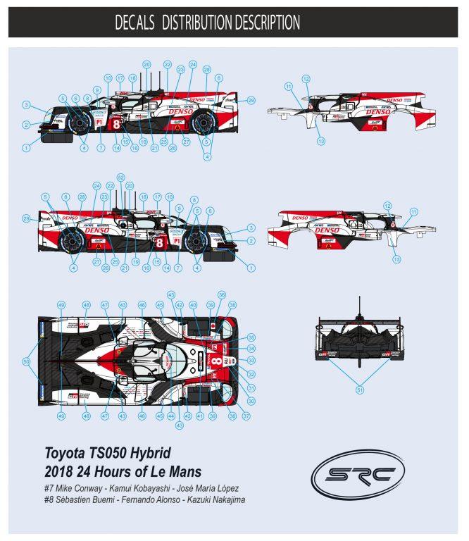 SRC un document pour coller les décalques sur la Toyota TS050